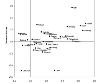 UK, Scandinavia: d'amore, d'euro e di altre sciocchezze (europee)