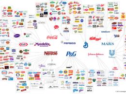 I misteri delle House Of Brands italiane
