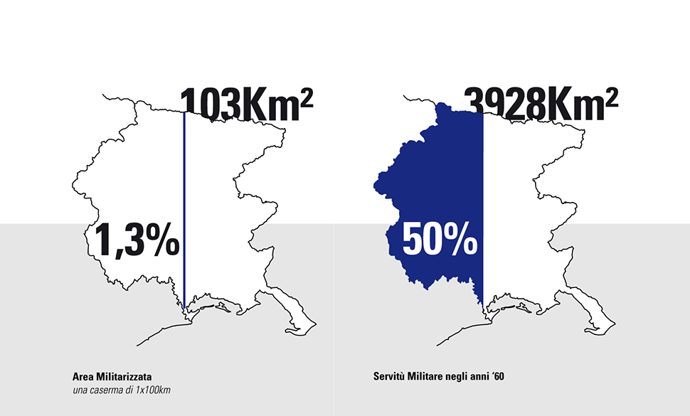 Mappatura della regione Friuli Venezia Giulia in vase alla presenza di ex caserme (Credits: Corde Architetti Associati)