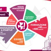 Web Marketing Festival 2018: una breve anteprima