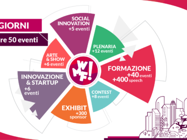 Web Marketing Festival 2018: una breve anteprima