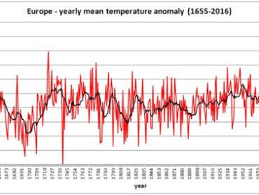 Quanto ci fidiamo delle previsioni meteo? – Critica al modello